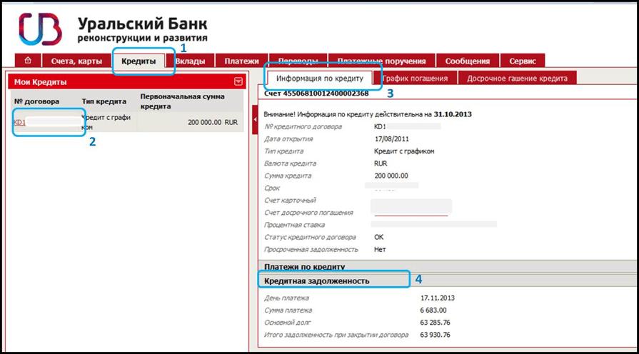 UBRiR - Документы, необходимые заемщику для рефинансирования кредита в 2020 году - экскурс по банкам